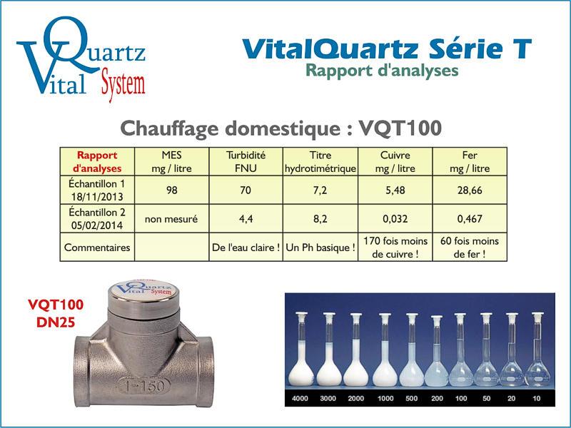Rapport d'analyse des appareils VitalQuartz VQT100 pour chauffage domestique.