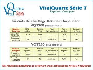 Rapport d'analyse des appareils VitalQuartz VQT200 en circuit de chauffage de bâtiment hospitalier.