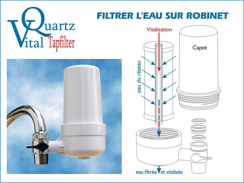 Vue éclatée du filtre sur robinet VitalQuartz Tapfilter.